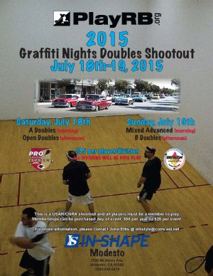 Racquetball Tournament in Modesto, CA USA