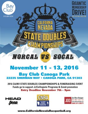 Racquetball Tournament in Canoga Park, CA USA