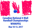 Canadian National 4-Wall Handball Championships