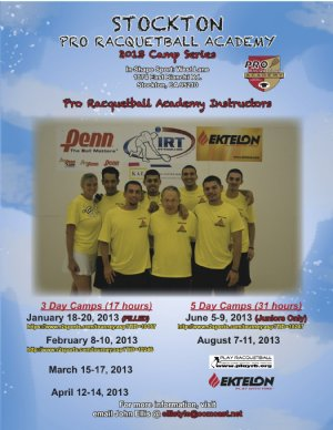 Racquetball Tournament in Stockton CA, CA USA