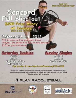 Racquetball Tournament in Concord, CA USA