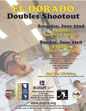 Racquetball Tournament in Shingle Springs, CA USA