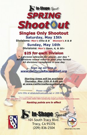 Racquetball Tournament in TRACY, CA