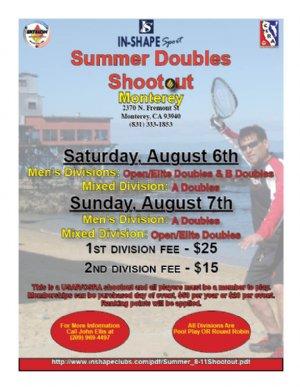 Racquetball Tournament in Monterey, CA USA
