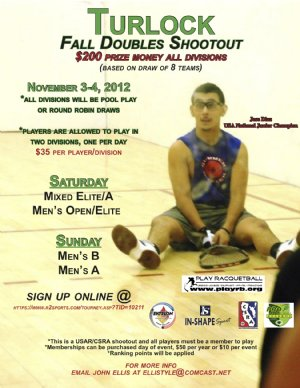 Racquetball Tournament in Turlock, CA USA