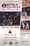 World Doubles Open Championships