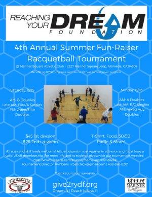 Racquetball Tournament in Alameda, CA USA